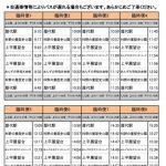 第63回あんずまつり シャトルバス時刻表(2018年版)